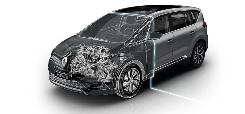 Renault_Espace_moottori_header
