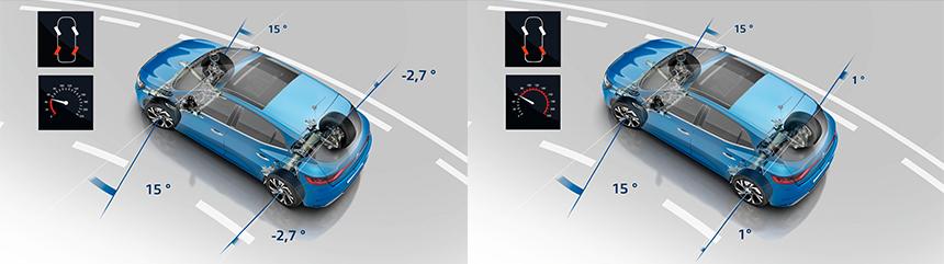 Renault_Megane_GT_header_4Control