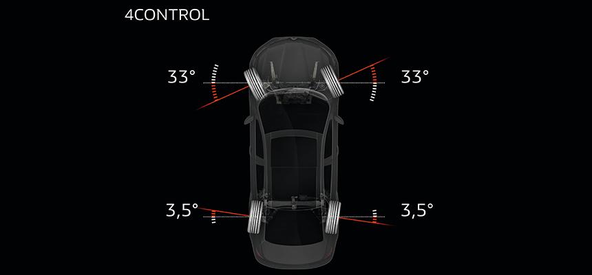 Renault_Talisman-sedan_header_4CONTROL