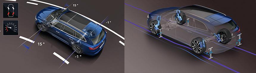 Renault_Talisman_ST_header_4CONTROL